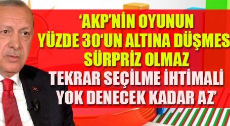 """""""AKP  eriyor,Erdoğan bitiyor … """""""