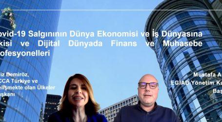 EGİAD dan dijital becerileri değerlendiren online bir etkinlik