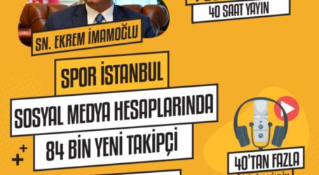 Spor İstanbul'dan 250.000 kişilik online etkinlik!
